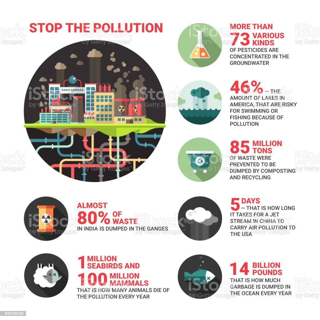 Stop the pollution poster. Flat design ecology icons, infographics elements vector art illustration