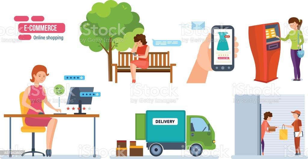 834c03e6872 Winkel, betaling van de bestelling, levering, ontvangst van de bestelling,  feedback,