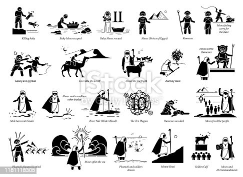 istock Story of Moses and Exodus. 1181118305