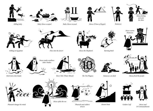musa ve exodus hikayesi. - mimari illüstrasyonlar stock illustrations