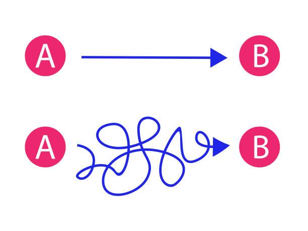 illustrazioni stock, clip art, cartoni animati e icone di tendenza di straight and complicated paths from a to b. problem, solution and choice concept. flat design, vector illustration - facilità