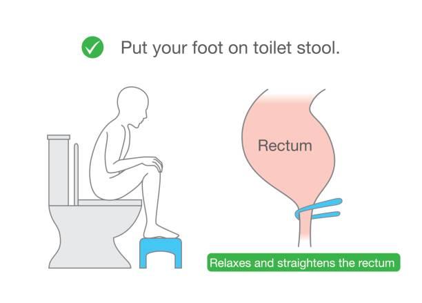 richtet das rektum auf toilette mit kleinen bänken sitzend. - entspannungsmethoden stock-grafiken, -clipart, -cartoons und -symbole