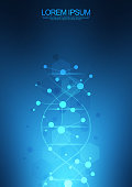DNA strand background and genetic engineering or laboratory research. Medical technology and science concept
