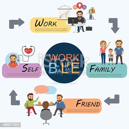 strategic life balance diagram family career health. Black Bedroom Furniture Sets. Home Design Ideas
