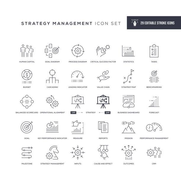 stockillustraties, clipart, cartoons en iconen met door strategiebeheer bewerkbare lijnpictogrammen voor strategiebeheer - marketing planning