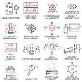 Strategy Management System and Balanced Scorecard - part 2