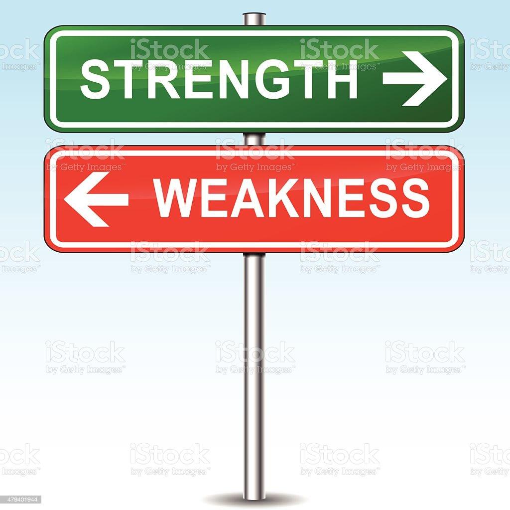 strength sign vector art illustration