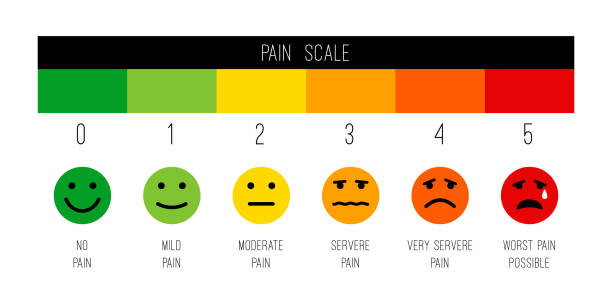 Stress chart or painscale illustration vector art illustration