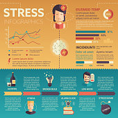 Stress Infographics - info poster, brochure cover template layout with flat design icons, other elements and filler text