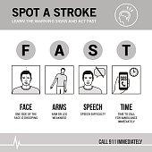 Stroke emergency