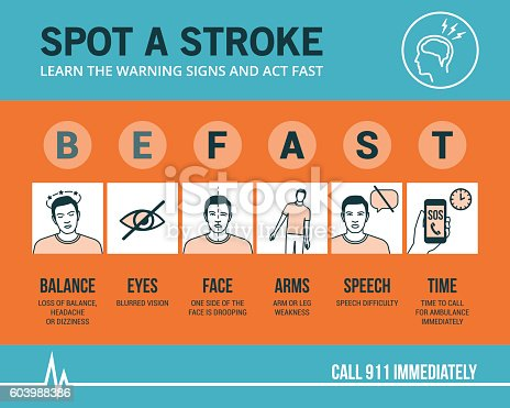 istock Stroke emergency 603988386