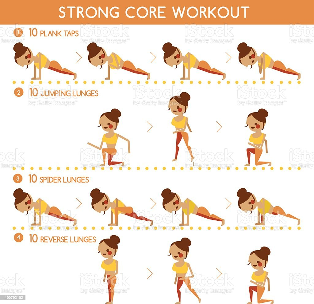 Strong core workout vector art illustration
