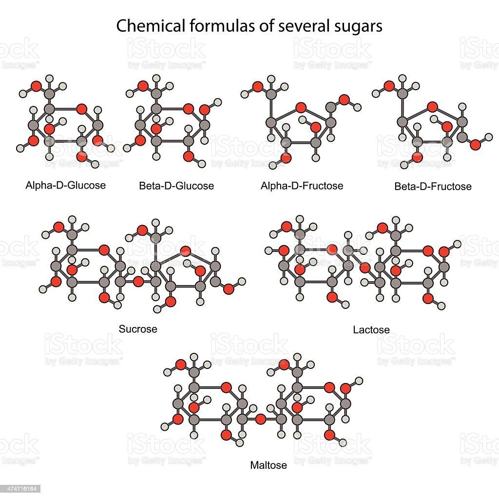 Structural chemical formulas of some sugars vector art illustration