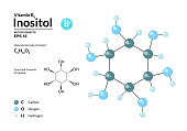 Structural chemical molecular formula and model of Inositol. Atoms are represented as spheres with color coding isolated on background. 2d, 3d visualization and skeletal formula. Vector illustration
