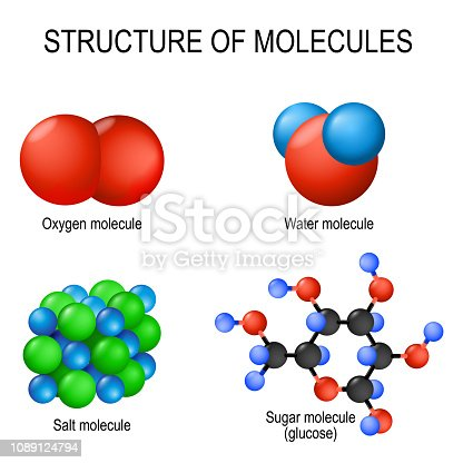 Structure of molecules. Oxygen (gas), water (liquid), salt (solid) and sugar (glucose). set of different options for combining atoms into  molecules. Vector illustration for biological, science, physics, chemistry, and medical use