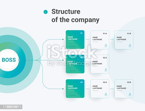 istock Structure of the company. Business hierarchy organogram chart infographics. Corporate organizational structure graphic elements. 1198626911