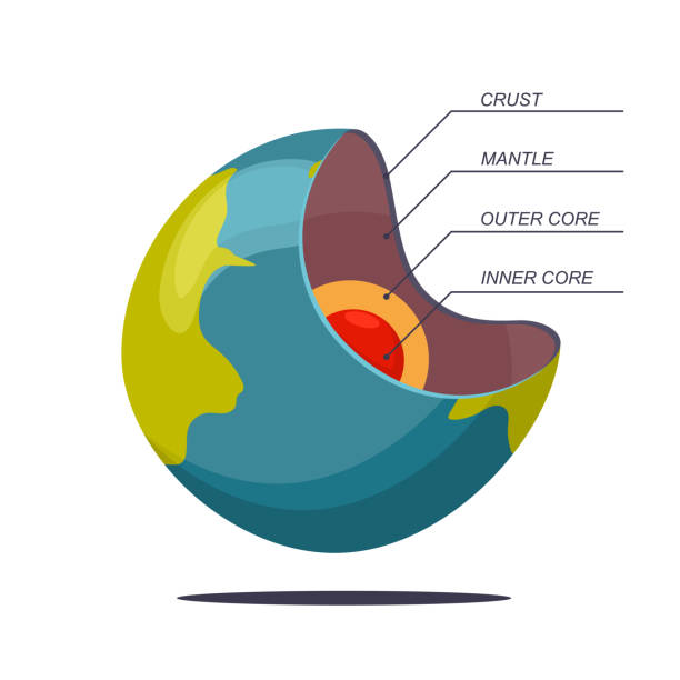 Royalty Free Earth Crust Clip Art Vector Images