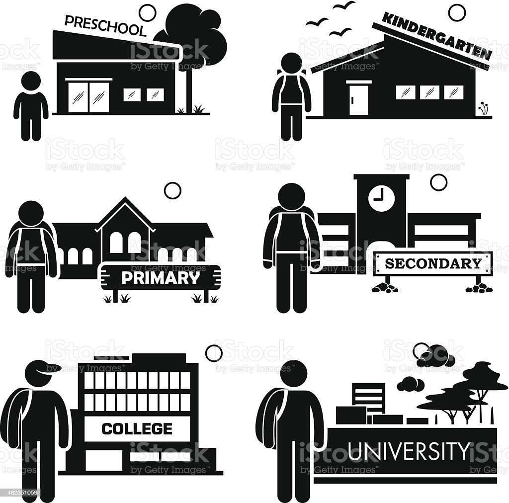 Student Education Level Pictogram Icon Clipart vector art illustration