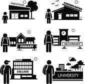 Student Education Level Pictogram Icon Clipart