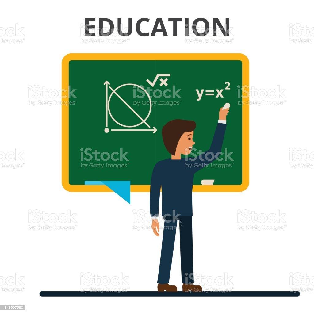 Student Pupil Standing In Front Of Math School Blackboard School ...