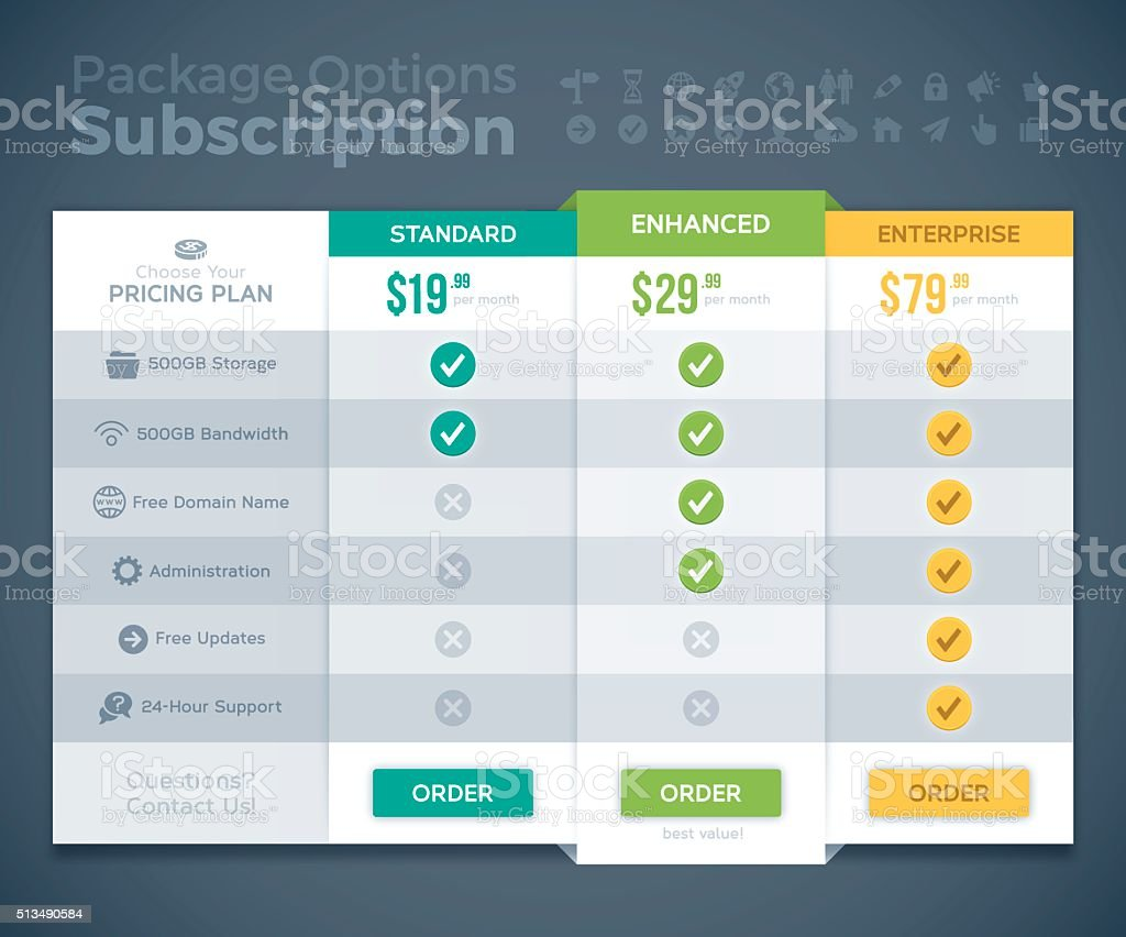 Subscription Package Options Pricing Comparison