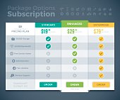Pricing comparison between different subscription packages. EPS 10 file. Transparency effects used on highlight elements.