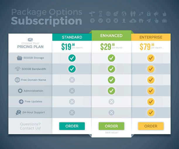 bildbanksillustrationer, clip art samt tecknat material och ikoner med subscription package options pricing comparison - bord