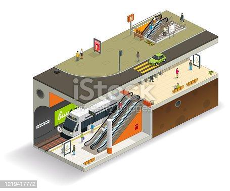 istock subway cutaway 1219417772