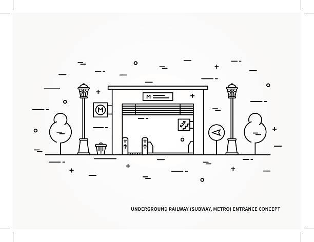 illustrazioni stock, clip art, cartoni animati e icone di tendenza di subway entrance station gate linear vector illustration - subway