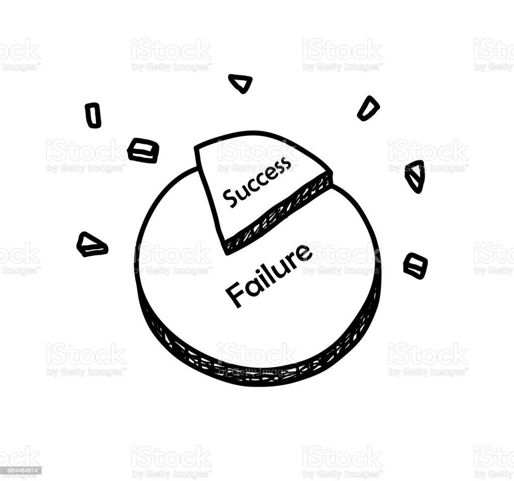 Success percentage pie chart doodle stock vector art more images success percentage pie chart doodle royalty free success percentage pie chart doodle stock vector art nvjuhfo Image collections