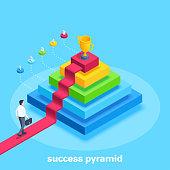istock success pyramid 1300481422