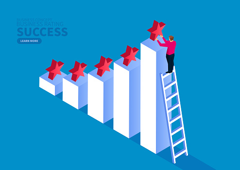 Successful business and business service feedback rating