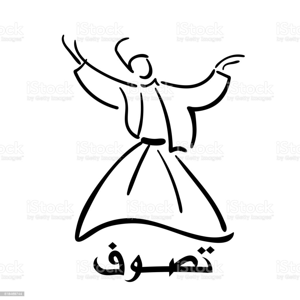 Sufism.  Dervish. vector vector art illustration