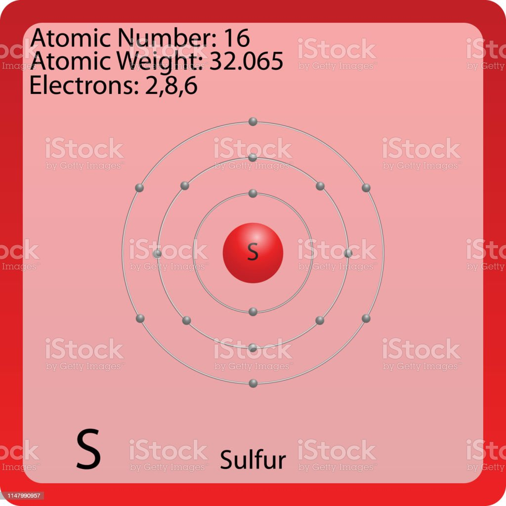 Sulfur Atomic Weight