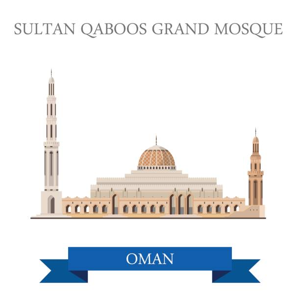 sultan qaboos grand mosque in muscat oman. flat cartoon style historic sight showplace attraction web site vector illustration. world countries cities vacation travel sightseeing asia collection. - oman stock illustrations