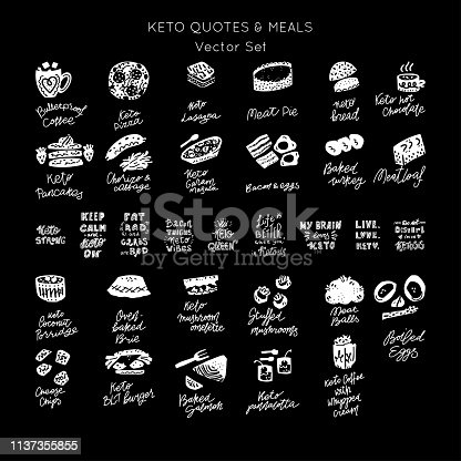 Ketogenic diet meals vector set. Hand painted illustration made in funny doodle style. Collection of keto dishes and motivational lettering.