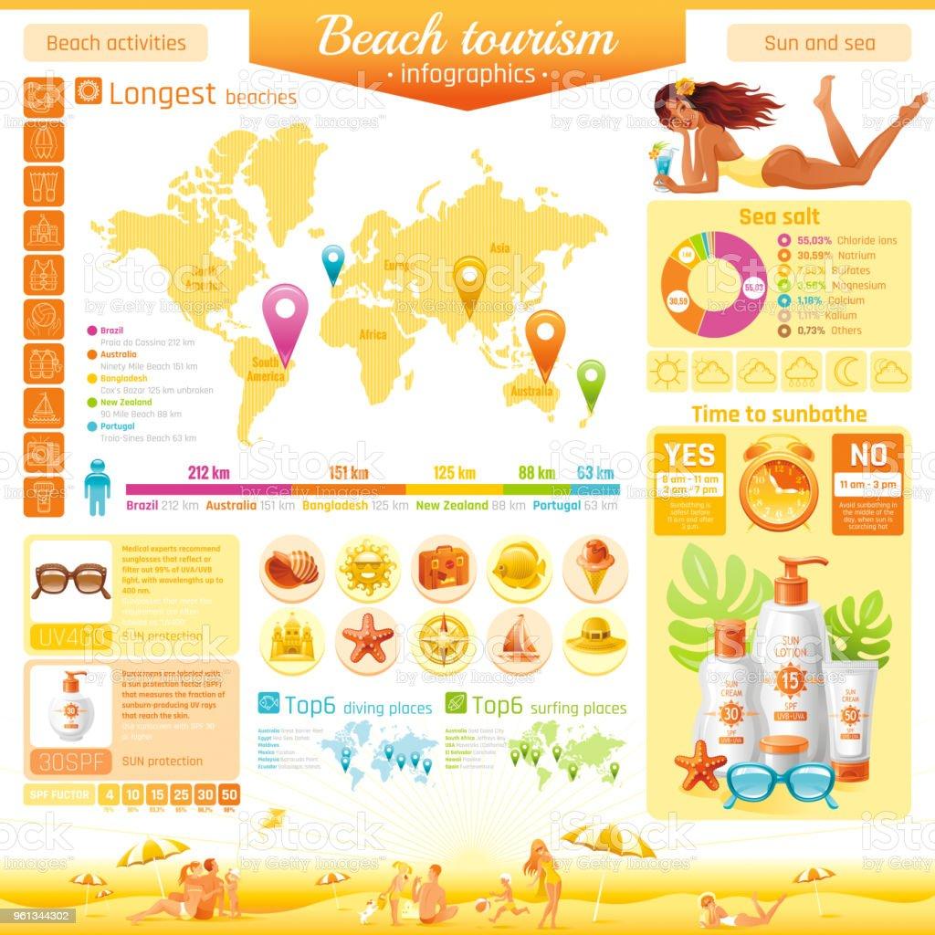Ilustración de Verano Playa Recorrido Diagrama De Infografía ...