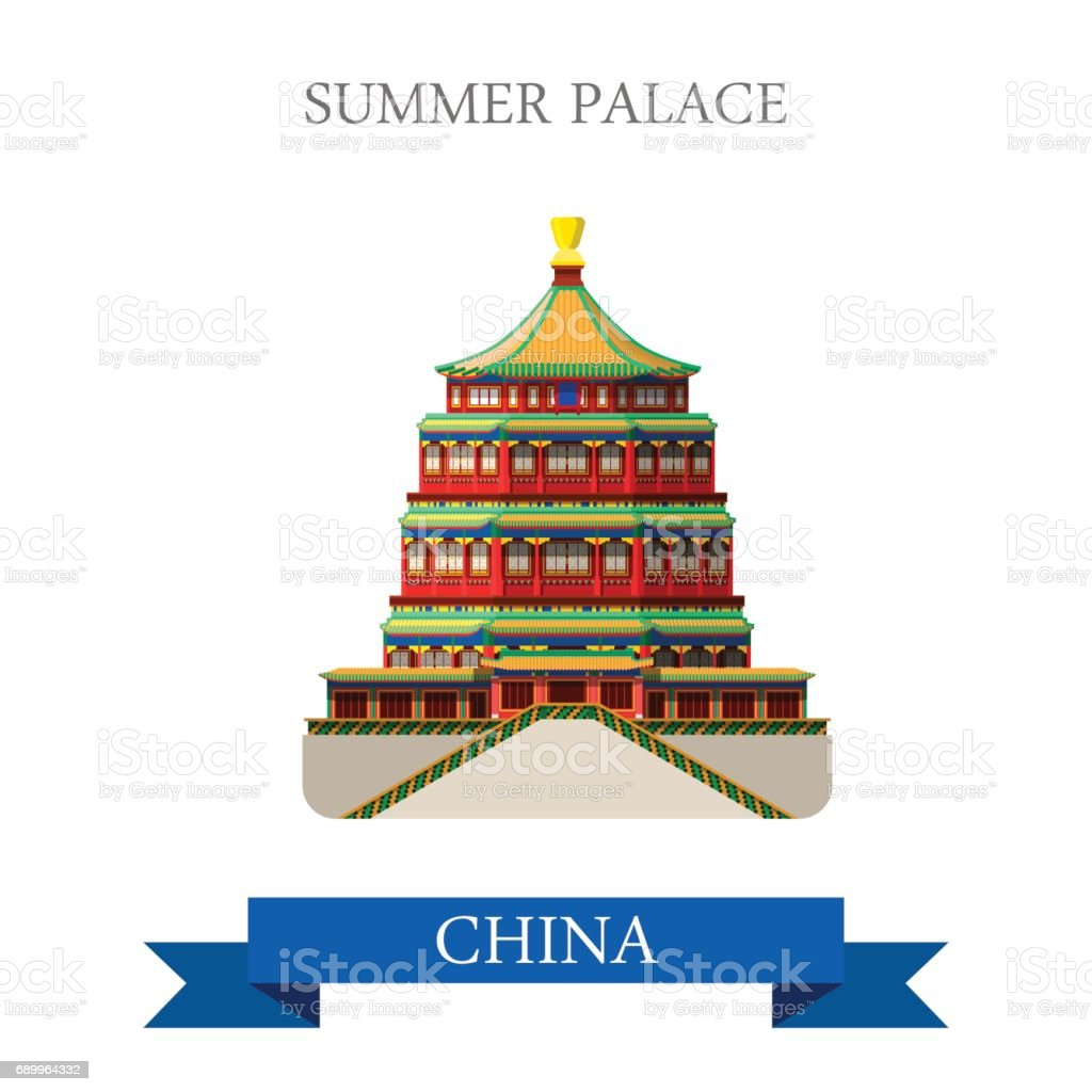 Summer Palace in Beijing China. Flat cartoon style historic sight showplace attraction web site vector illustration. World countries cities vacation travel sightseeing Asia Asian Chinese collection. vector art illustration