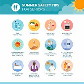 Summer safety tips for seniors: how to prevent heat stroke and stay cool, healthcare infographic and icons set