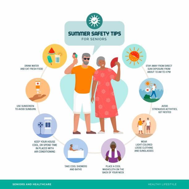 Summer safety tips for seniors vector art illustration