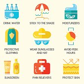 Summer skin protection icons.