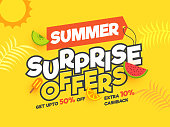 Summer Surprise Offers, banner or poster design with awesome offers on yellow background.