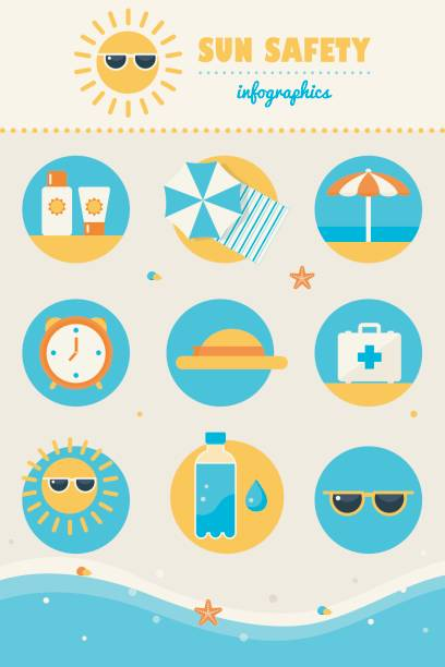 Sun and Beach Safety Rules Infographics Icons Set Sun and Beach Safety Rules Infographics Icons Set. Skin Protection and Health Care in Summer seyahat noktaları illustrationsları stock illustrations