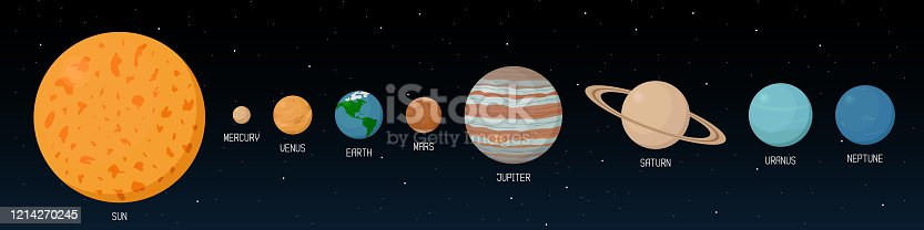 istock Sun and planets of Solar system. Vector illustration 1214270245