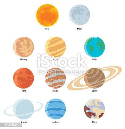 Sun, moon and nine planets