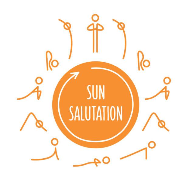 Sun Salutation yoga infographic Sun Salutation yoga asanas, Surya Namaskar A sequence. Stick figure yoga poses in circle representing Sun. Simple, minimal style infographic poster vector illustration. sun salutation stock illustrations