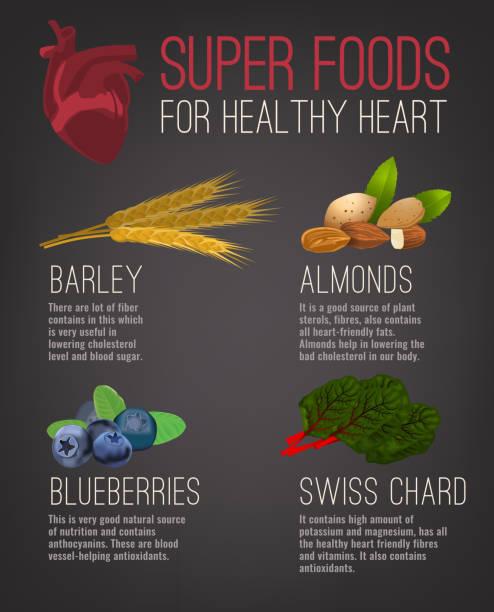 illustrations, cliparts, dessins animés et icônes de super aliments pour la santé du coeur - antioxydant