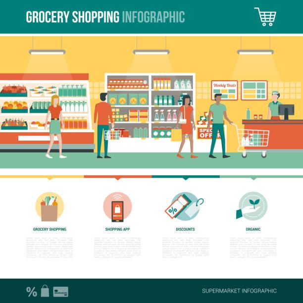 スーパー マーケット、食料品の買い物インフォ グラフィック - 小売販売員点のイラスト素材/クリップアート素材/マンガ素材/アイコン素材