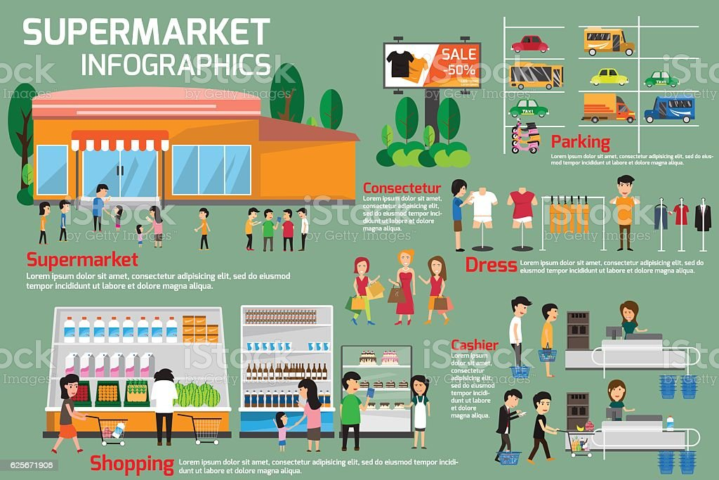 Supermarket infographic elements. People choose products in the vector art illustration