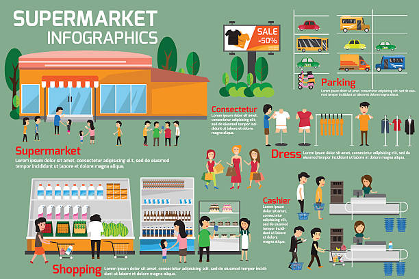 supermarket infographic elements. people choose products in the - 小売販売員点のイラスト素材/クリップアート素材/マンガ素材/アイコン素材